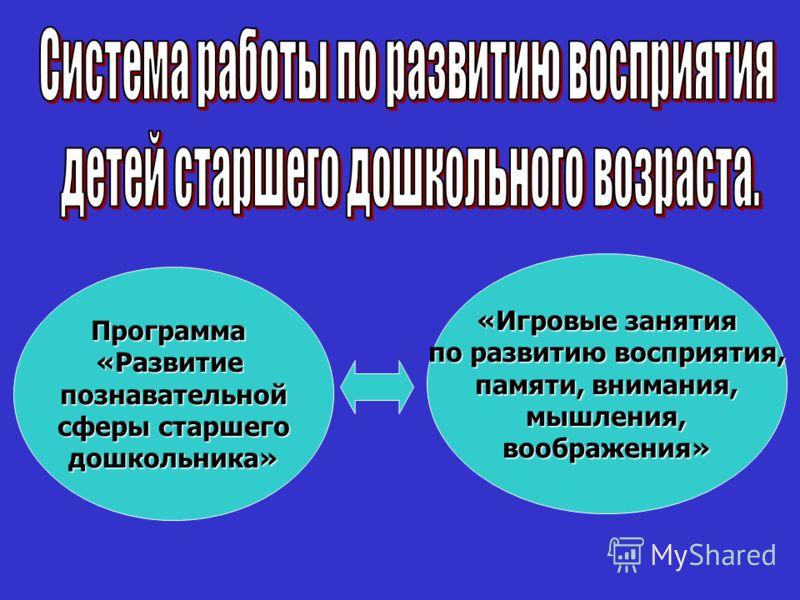 Программа«Развитиепознавательной сферы старшего сферы старшегодошкольника» «Игровые занятия по развитию восприятия, по развитию восприятия, памяти, внимания, мышления,воображения»