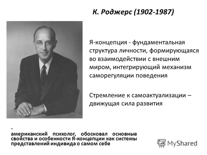 К. Роджерс (1902-1987) – американский психолог, обосновал основные свойства и особенности Я-концепции как системы представлений индивида о самом себе Я-концепция - фундаментальная структура личности, формирующаяся во взаимодействии с внешним миром, и
