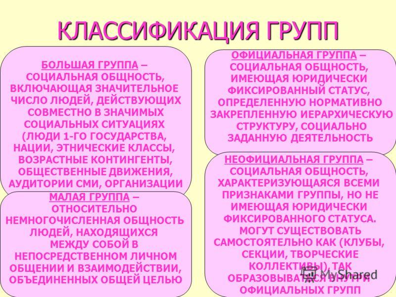 КЛАССИФИКАЦИЯ ГРУПП БОЛЬШАЯ ГРУППА – СОЦИАЛЬНАЯ ОБЩНОСТЬ, ВКЛЮЧАЮЩАЯ ЗНАЧИТЕЛЬНОЕ ЧИСЛО ЛЮДЕЙ, ДЕЙСТВУЮЩИХ СОВМЕСТНО В ЗНАЧИМЫХ СОЦИАЛЬНЫХ СИТУАЦИЯХ (ЛЮДИ 1-ГО ГОСУДАРСТВА, НАЦИИ, ЭТНИЧЕСКИЕ КЛАССЫ, ВОЗРАСТНЫЕ КОНТИНГЕНТЫ, ОБЩЕСТВЕННЫЕ ДВИЖЕНИЯ, АУДИ