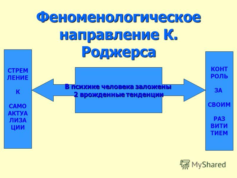 Феноменологическое направление К. Роджерса В психике человека заложены 2 врожденные тенденции СТРЕМ ЛЕНИЕ К САМО АКТУА ЛИЗА ЦИИ КОНТ РОЛЬ ЗА СВОИМ РАЗ ВИТИ ТИЕМ