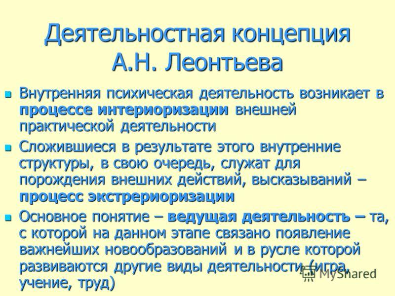 Деятельностная концепция А.Н. Леонтьева Внутренняя психическая деятельность возникает в процессе интериоризации внешней практической деятельности Внутренняя психическая деятельность возникает в процессе интериоризации внешней практической деятельност