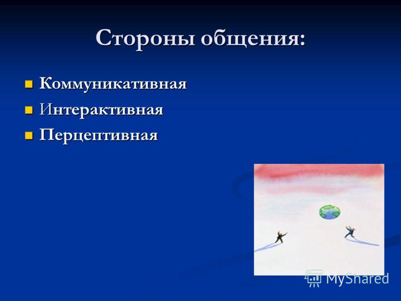 Cтороны общения: Коммуникативная Коммуникативная Интерактивная Интерактивная Перцептивная Перцептивная