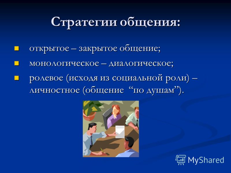 Стратегии общения: открытое – закрытое общение; открытое – закрытое общение; монологическое – диалогическое; монологическое – диалогическое; ролевое (исходя из социальной роли) – личностное (общение по душам). ролевое (исходя из социальной роли) – ли