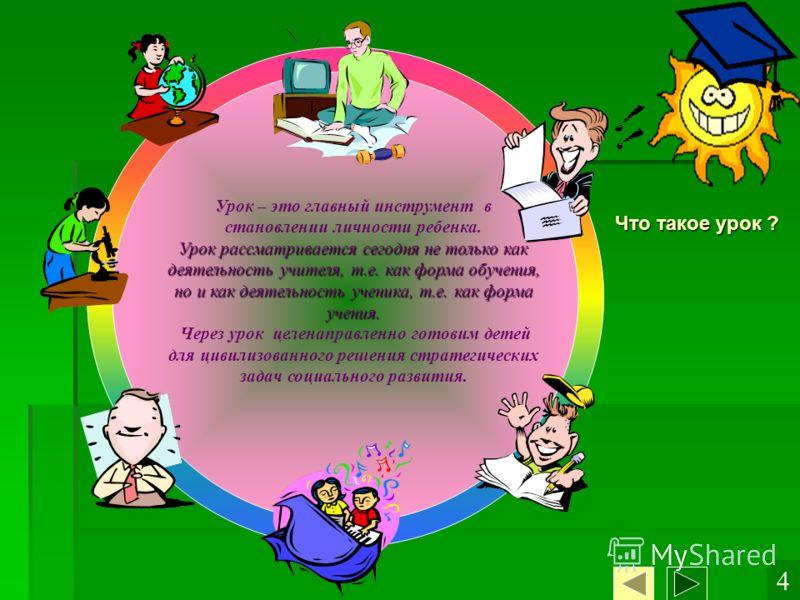 4 Что такое урок ? Урок – это главный инструмент в становлении личности ребенка. Урок рассматривается сегодня не только как деятельность учителя, т.е. как форма обучения, но и как деятельность ученика, т.е. как форма учения. Через урок целенаправленн