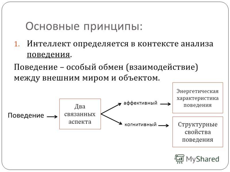 Основные принципы : 1. Интеллект определяется в контексте анализа поведения. Поведение – особый обмен ( взаимодействие ) между внешним миром и объектом. Поведение Два связанных аспекта аффективный когнитивный Энергетическая характеристика поведения С