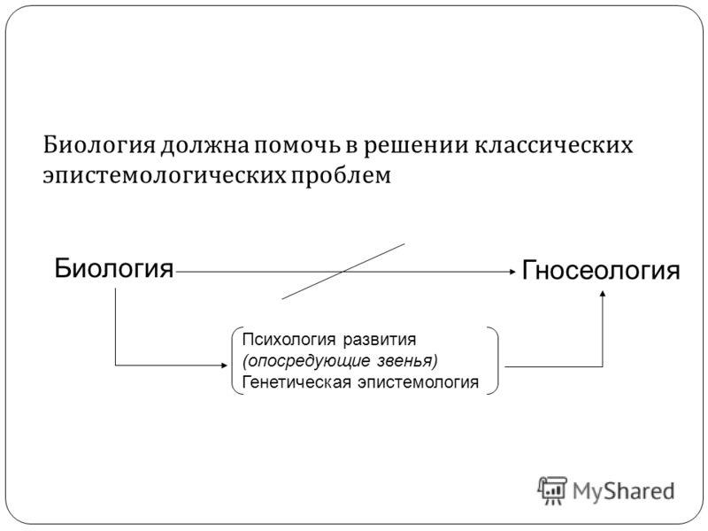 Биология должна помочь в решении классических эпистемологических проблем Биология Гносеология Психология развития (опосредующие звенья) Генетическая эпистемология