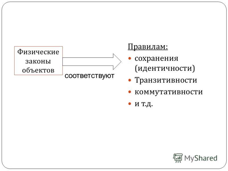 Правилам : сохранения ( идентичности ) Транзитивности коммутативности и т. д. Физические законы объектов соответствуют
