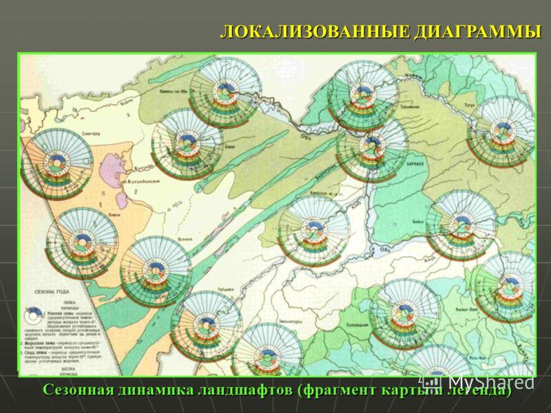 ЛОКАЛИЗОВАННЫЕ ДИАГРАММЫ Сезонная динамика ландшафтов (фрагмент карты и легенда)