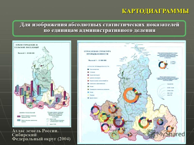 КАРТОДИАГРАММЫ Атлас земель России. Сибирский Федеральный округ (2004) Для изображения абсолютных статистических показателей по единицам административного деления