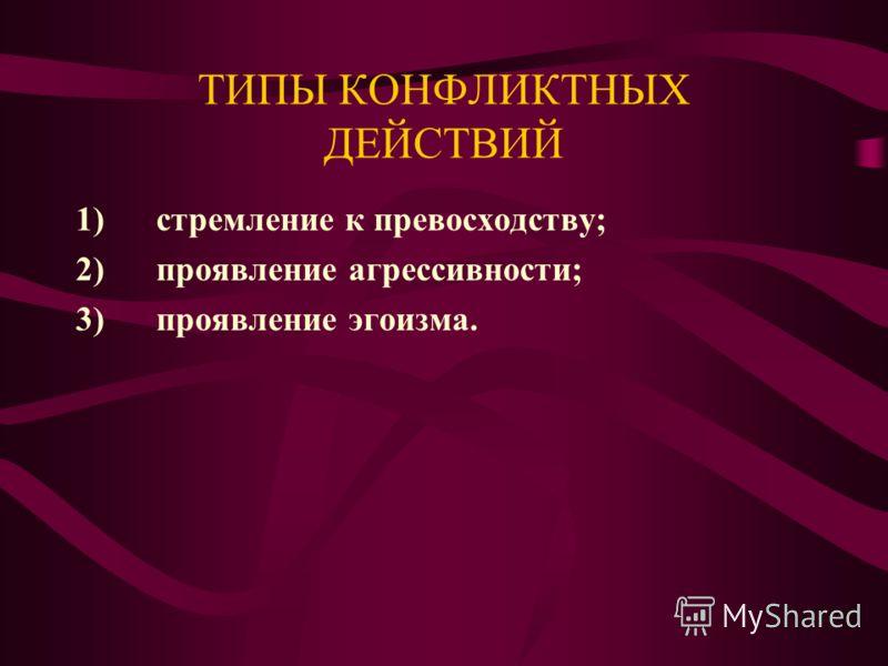 ТИПЫ КОНФЛИКТНЫХ ДЕЙСТВИЙ 1) стремление к превосходству; 2) проявление агрессивности; 3) проявление эгоизма.