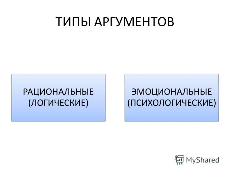ТИПЫ АРГУМЕНТОВ РАЦИОНАЛЬНЫЕ (ЛОГИЧЕСКИЕ) ЭМОЦИОНАЛЬНЫЕ (ПСИХОЛОГИЧЕСКИЕ)