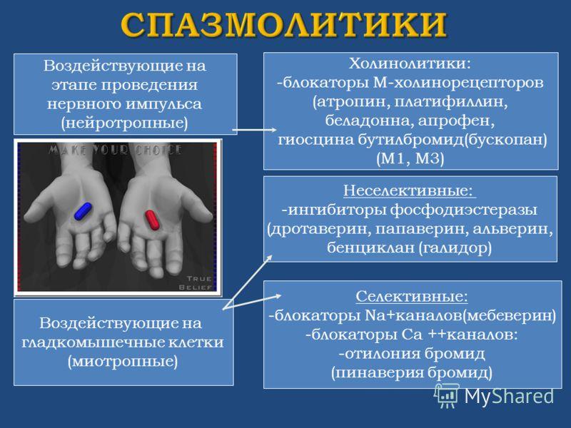 Воздействующие на этапе проведения нервного импульса (нейротропные) Воздействующие на гладкомышечные клетки (миотропные) Холинолитики: -блокаторы М-холинорецепторов (атропин, платифиллин, беладонна, апрофен, гиосцина бутилбромид(бускопан) (М1, М3) Не