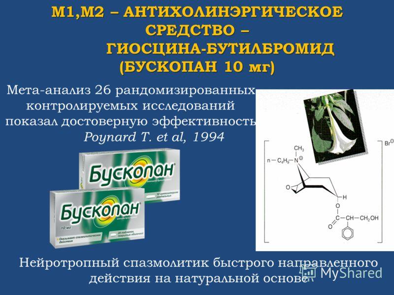 М1,М2 – АНТИХОЛИНЭРГИЧЕСКОЕ СРЕДСТВО – ГИОСЦИНА-БУТИЛБРОМИД ГИОСЦИНА-БУТИЛБРОМИД (БУСКОПАН 10 мг) Мета-анализ 26 рандомизированных контролируемых исследований показал достоверную эффективность Poynard T. et al, 1994 Нейротропный спазмолитик быстрого