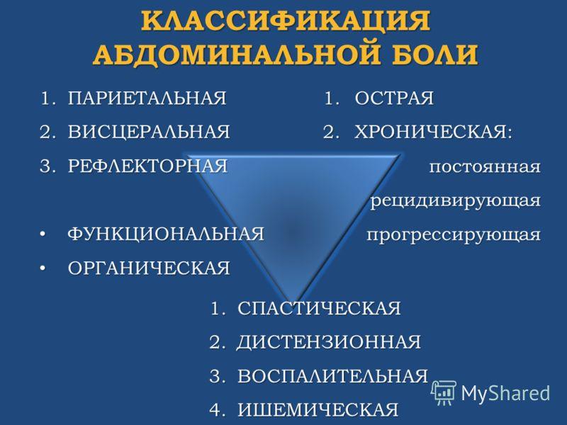 КЛАССИФИКАЦИЯ АБДОМИНАЛЬНОЙ БОЛИ 1.ОСТРАЯ 2.ХРОНИЧЕСКАЯ: постояннаярецидивирующаяпрогрессирующая 1.СПАСТИЧЕСКАЯ 2.ДИСТЕНЗИОННАЯ 3.ВОСПАЛИТЕЛЬНАЯ 4.ИШЕМИЧЕСКАЯ 1.ПАРИЕТАЛЬНАЯ 2.ВИСЦЕРАЛЬНАЯ 3.РЕФЛЕКТОРНАЯ ФУНКЦИОНАЛЬНАЯ ФУНКЦИОНАЛЬНАЯ ОРГАНИЧЕСКАЯ ОРГ