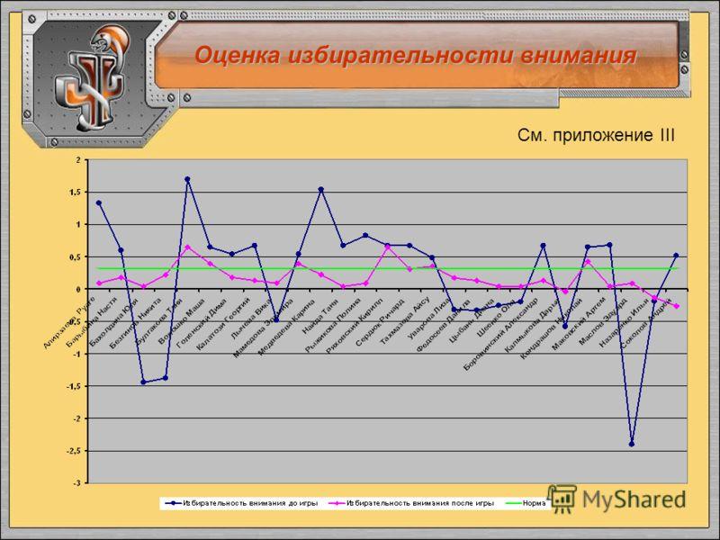Оценка избирательности внимания См. приложение III
