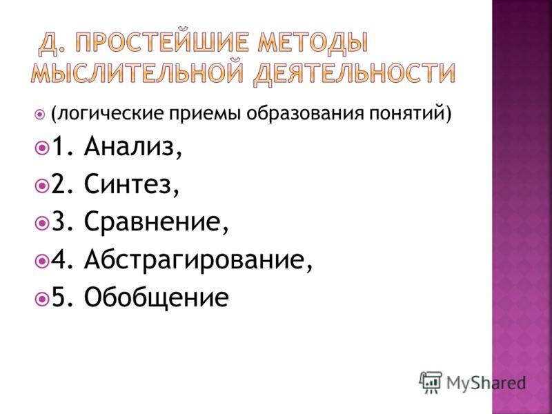 (логические приемы образования понятий) 1. Анализ, 2. Синтез, 3. Сравнение, 4. Абстрагирование, 5. Обобщение