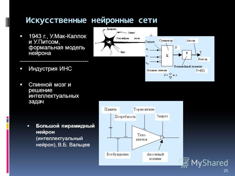 25 Искусственные нейронные сети 1943 г., У.Мак-Каллок и У.Питсом, формальная модель нейрона ----------------------------------- Индустрия ИНС Спинной мозг и решение интеллектуальных задач Большой пирамидный нейрон (интеллектуальный нейрон), В.Б. Валь