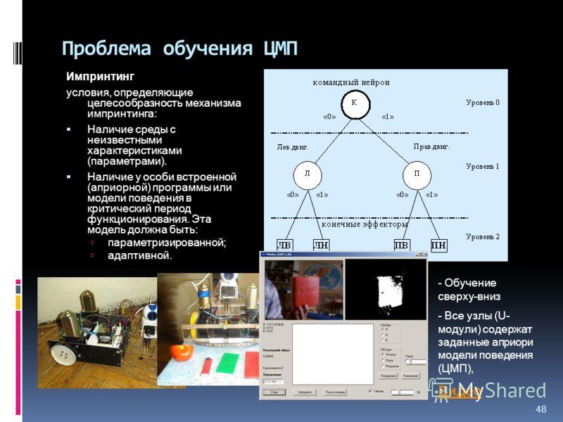 48 Проблема обучения ЦМП Импринтинг условия, определяющие целесообразность механизма импринтинга: Наличие среды с неизвестными характеристиками (параметрами). Наличие у особи встроенной (априорной) программы или модели поведения в критический период