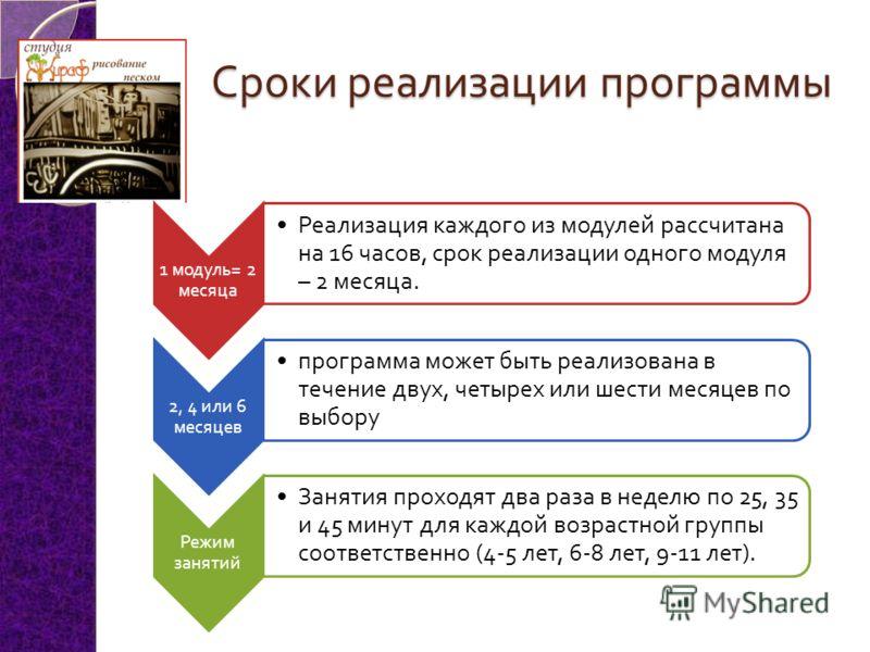Сроки реализации программы 1 модуль = 2 месяца Реализация каждого из модулей рассчитана на 16 часов, срок реализации одного модуля – 2 месяца. 2, 4 или 6 месяцев программа может быть реализована в течение двух, четырех или шести месяцев по выбору Реж
