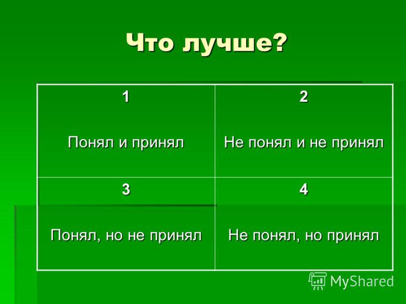 Что лучше? 1 Понял и принял 2 Не понял и не принял 3 Понял, но не принял 4 Не понял, но принял