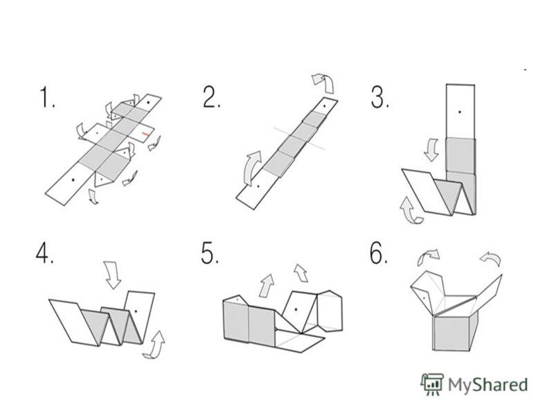 Кубик-сказка содержит 6 последовательных картинок текста. Если нужно что-то запомнить, можно напечатать это на кубике - и крутить в руках, прочитывая снова и снова. Одну и ту же развертку с деревьями можно распечатать несколько раз - и получится лес