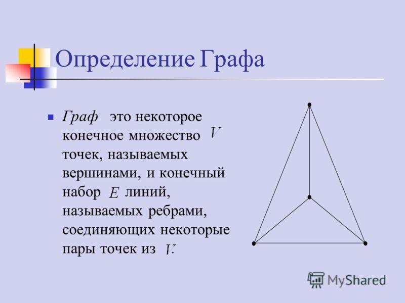 Определение Графа Граф это некоторое конечное множество точек, называемых вершинами, и конечный набор линий, называемых ребрами, соединяющих некоторые пары точек из.