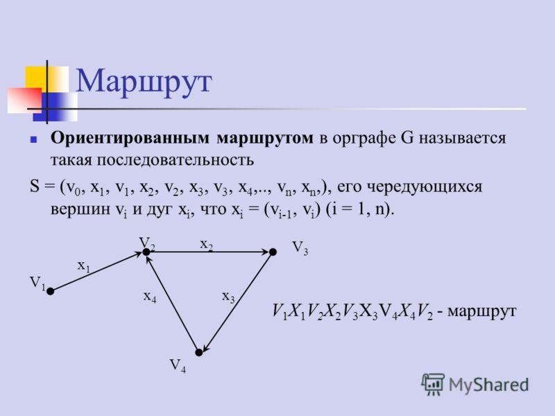 Маршрут Ориентированным маршрутом в орграфе G называется такая последовательность S = (v 0, x 1, v 1, x 2, v 2, x 3, v 3, x 4,.., v n, x n,), его чередующихся вершин v i и дуг х i, что x i = (v i-1, v i ) (i = 1, n). V1V1 V2V2 V3V3 V4V4 x1x1 x2x2 x3x