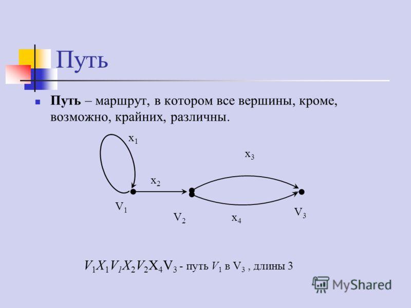 Путь Путь – маршрут, в котором все вершины, кроме, возможно, крайних, различны. V1V1 V2V2 V3V3 x1x1 x2x2 x3x3 x4x4 V 1 X 1 V 1 X 2 V 2 X 4 V 3 - путь V 1 в V 3, длины 3
