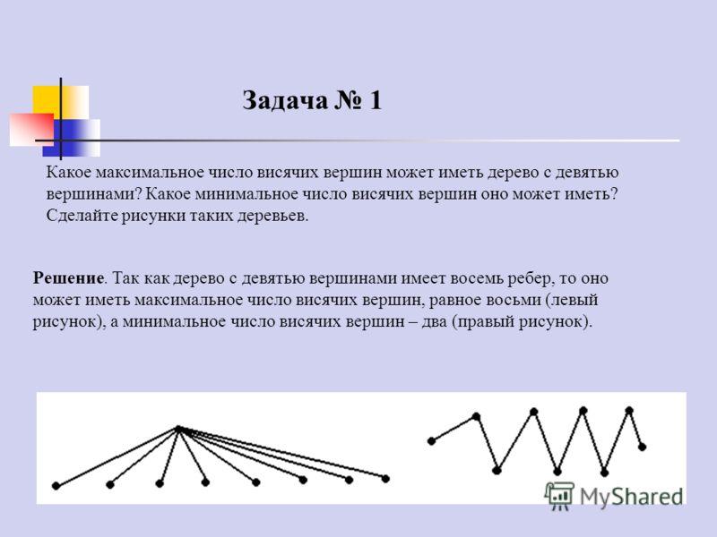Какое максимальное число висячих вершин может иметь дерево с девятью вершинами? Какое минимальное число висячих вершин оно может иметь? Сделайте рисунки таких деревьев. Задача 1 Решение. Так как дерево с девятью вершинами имеет восемь ребер, то оно м