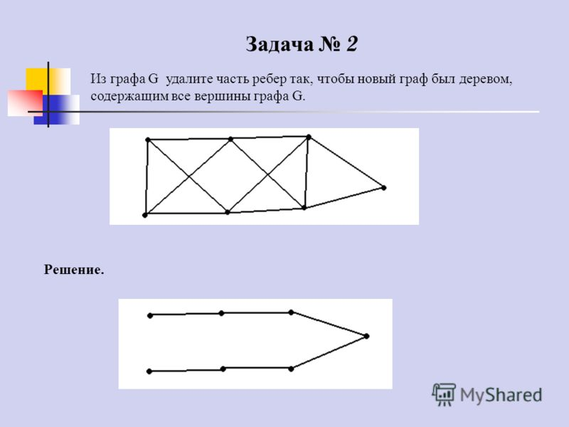 Из графа G удалите часть ребер так, чтобы новый граф был деревом, содержащим все вершины графа G. Задача 2 Решение.