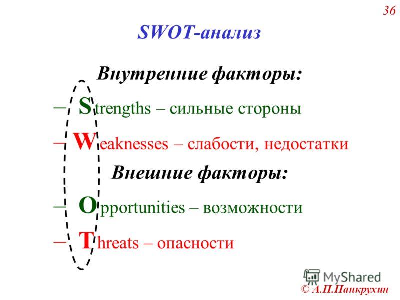 © А.П.Панкрухин 36 SWOT-анализ Внутренние факторы: – S trengths – сильные стороны – W eaknesses – слабости, недостатки Внешние факторы: – O pportunities – возможности – T hreats – опасности