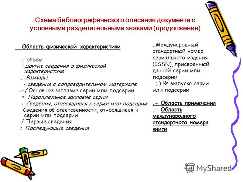 Презентация на тему Библиографический список использованных  4 Схема библиографического