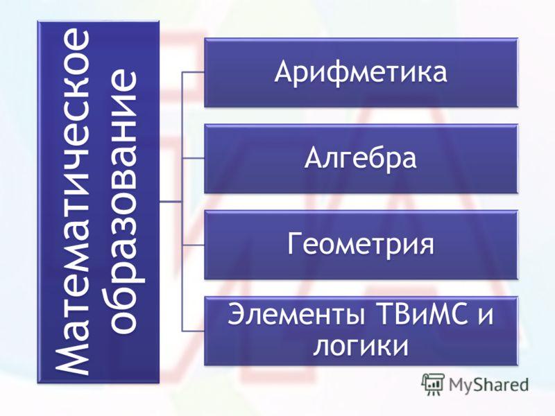 Математическое образование Арифметика Алгебра Геометрия Элементы ТВиМС и логики