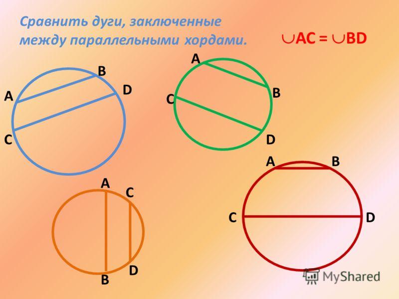 A B C D Сравнить дуги, заключенные между параллельными хордами. АС = BD A B D C A A B B C C D D