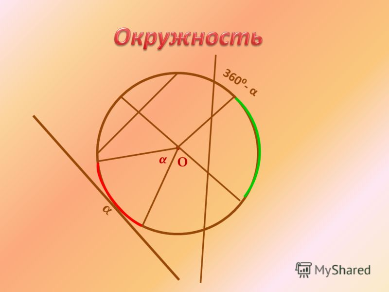 О α 360- α α