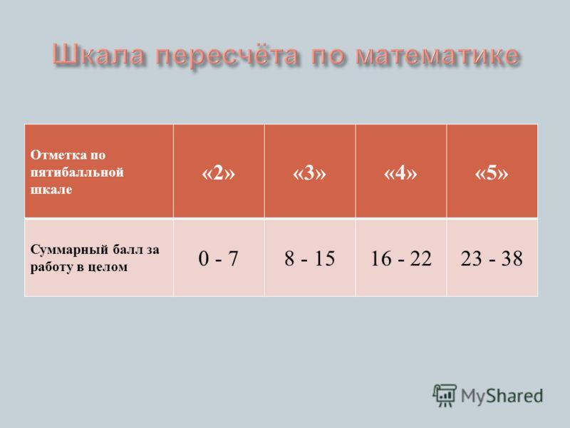 Отметка по пятибалльной шкале «2»«3»«4»«5» Суммарный балл за работу в целом 0 - 78 - 1516 - 2223 - 38