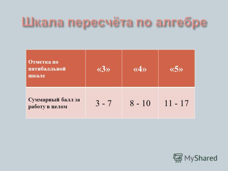 Отметка по пятибалльной шкале «3»«4»«5» Суммарный балл за работу в целом 3 - 78 - 1011 - 17