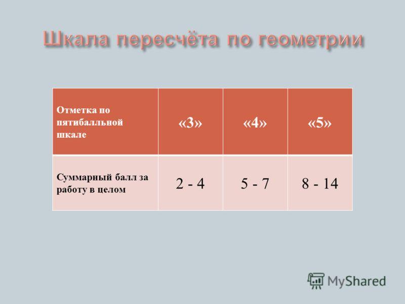 Отметка по пятибалльной шкале «3»«4»«5» Суммарный балл за работу в целом 2 - 45 - 78 - 14