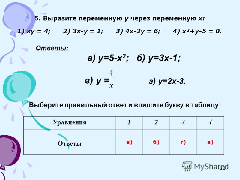 11 5. Выразите переменную у через переменную х: 1) ху = 4; 2) 3х-у = 1; 3) 4х-2у = 6; 4) х²+у-5 = 0. Ответы: а) у=5-х 2 ; б) у=3х-1; в) у = г) у=2х-3. Выберите правильный ответ и впишите букву в таблицу Уравнения1234 Ответы в)б)г)а)