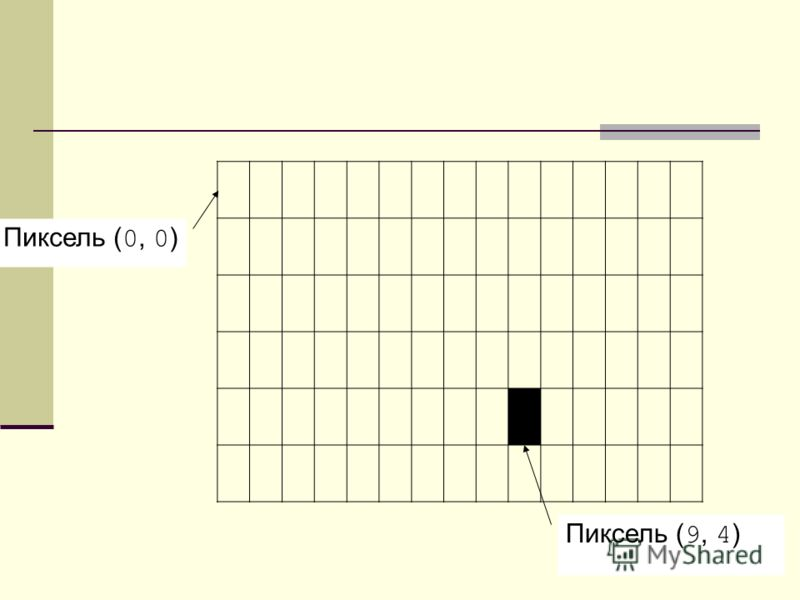 Пиксель ( 0, 0 ) Пиксель ( 9, 4 )