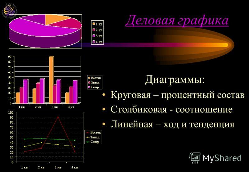 Визуализация Мониторы: на базе ЭЛТ на базе ЖКИ Проекторы Проекционные панели Принтеры: лазерные светодиодные струйные (BableJet, IncJet) Плоттеры (планшетные, рулонные, струйные, режущие) Визуализация – преобразование модели изображения в зрительный