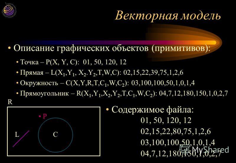 Виды моделей ЦИ Векторная модель – линейный список параметров (вектор), математически определяющих графические объекты (примитивы, стандартные фигуры), составляющие синтезированное изображение (объектно-ориентированная модель) Растровая модель – прям