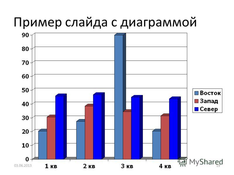 18 Пример слайда со списком и рисунком Розы Гвоздики Хризантемы 03.06.2013