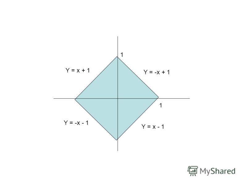 1 1 Y = -x + 1 Y = x + 1 Y = -x - 1 Y = x - 1