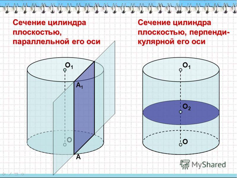 Сечение цилиндра плоскостью, параллельной его оси О О1О1 Сечение цилиндра плоскостью, перпенди- кулярной его оси О2О2 О О1О1 А А1А1