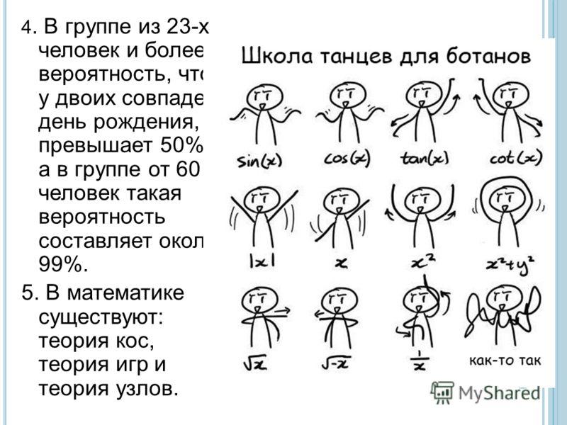 4. В группе из 23-х человек и более, вероятность, что у двоих совпадет день рождения, превышает 50%, а в группе от 60 человек такая вероятность составляет около 99%. 5. В математике существуют: теория кос, теория игр и теория узлов.