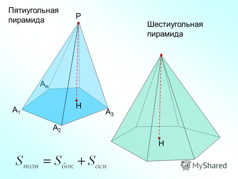 Пятиугольная пирамида А1А1 А2А2 АnАn Р А3А3 Н Н Шестиугольная пирамида
