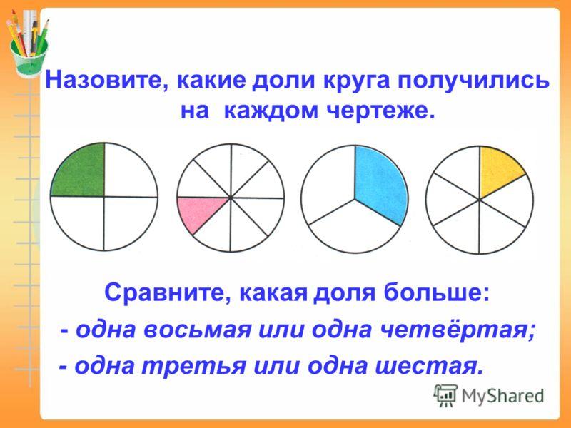 Назовите, какие доли круга получились на каждом чертеже. Сравните, какая доля больше: - одна восьмая или одна четвёртая; - одна третья или одна шестая.