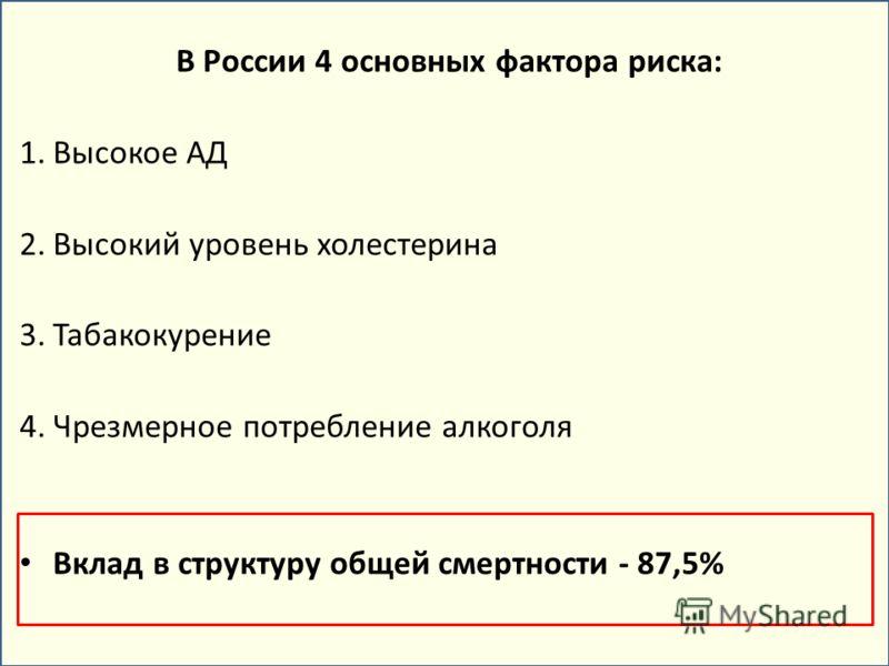 В России 4 основных фактора риска: 1.Высокое АД 2.Высокий уровень холестерина 3.Табакокурение 4.Чрезмерное потребление алкоголя Вклад в структуру общей смертности - 87,5%