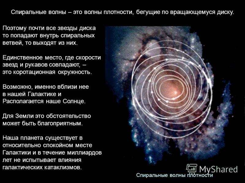 Спиральные волны – это волны плотности, бегущие по вращающемуся диску. Поэтому почти все звезды диска то попадают внутрь спиральных ветвей, то выходят из них. Единственное место, где скорости звезд и рукавов совпадают, – это коротационная окружность.